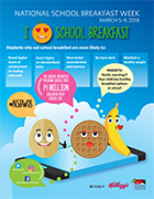 National School Breakfast Week (NSBW) 2018 Infographic