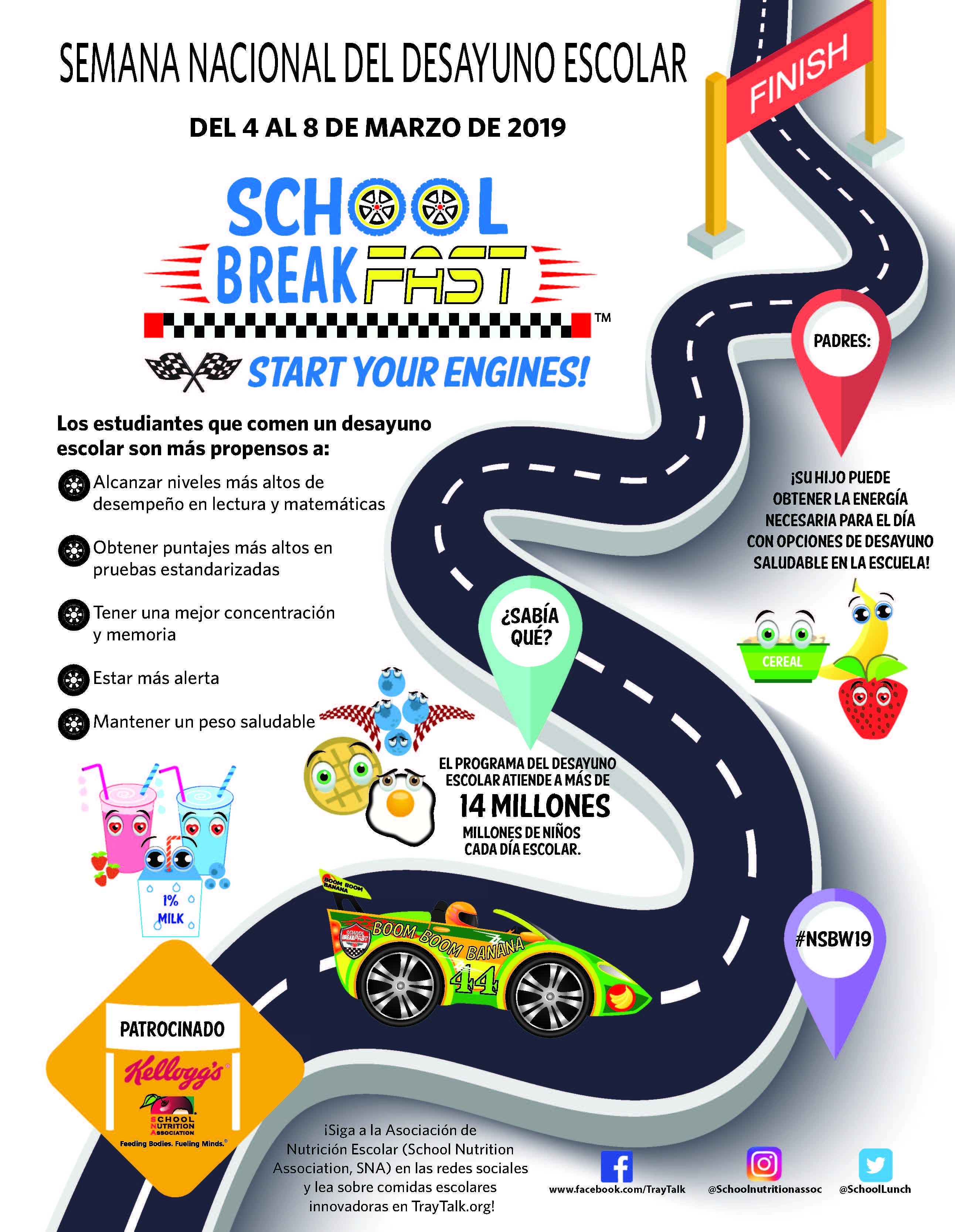Infographic image- Spanish