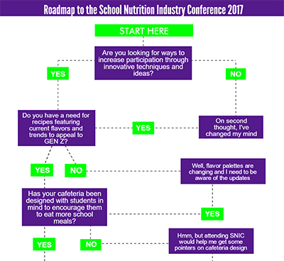 SNA Roadmap to the 2017 School Nutrition Industry Conference