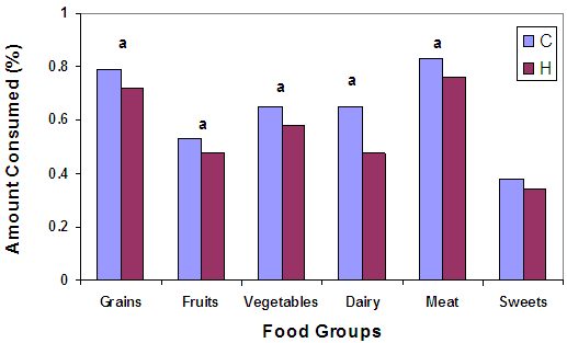 Vol.34, Issue 1 - Graph2a