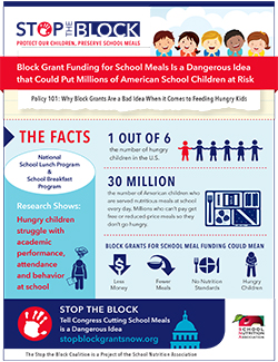 Stop the Block infographic